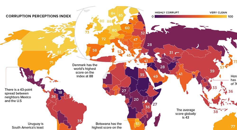 اینفوگرافیک فساد در جهان